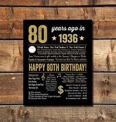 80th Birthday Gift 1936 Sign 80th Birthday Poster 80 Years Ago USA Events Born in 1936 Digital Print 80th Birthday Gift INSTANT DOWNLOAD
