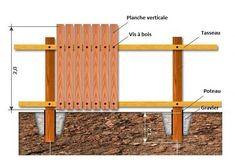 creer une palissade bois