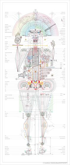 Korean artist Minjeong An's incredibly complex self-portrait, illustrated using information visualization. See more on Prosthetic Knowledge and 50 Watts. Information Visualization, Data Visualization, Plakat Design, Colossal Art, E Mc2, Korean Artist, Sacred Geometry, Knowledge, Creative