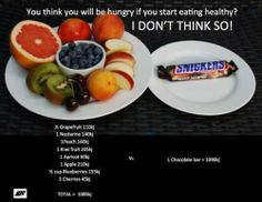 kj means kilojoules. So to convert it in calories, the fruits are 259 calories. And the Snickers is 260 calories.