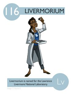 Elements - Experiments in Character Design: Photo Chemistry Periodic Table, Chemistry Classroom, Teaching Chemistry, Science Chemistry, Science Facts, Physical Science, Science Lessons, Science Education, Science Experiments