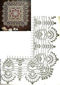 Motif Mandala Crochet, Crochet Lace Edging, Crochet Doily Patterns, Granny Square Crochet Pattern, Crochet Borders, Crochet Doilies, Hand Crochet, Stitch Patterns, Crochet Tablecloth Pattern