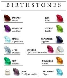 HereS What Your Birthstone Says About Your Personality This Is