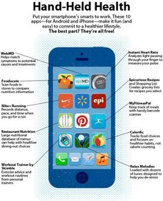 Helpful health apps and medical apps infographic