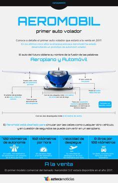 Aeromobil, primer auto volador #infografia