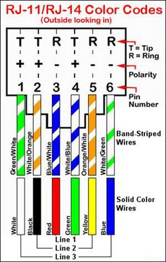 phone wiring diagram how to wire a phone jack (voice or, block diagram, wire diagram phone jack