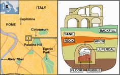 Map and cross-section showing cave under the Palatine hill