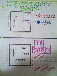 I had my 6th graders play Battleship to help them learn plotting points on a graph. They loved it!