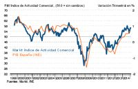 El sector servicios español registra la mayor tasa de creación de empleo desde noviembre de 2007