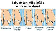 5 druh enského bka a jak se ho zbavit ProNladucz Beauty Detox, Health And Beauty, Fitness Diet, Health Fitness, Body Fitness, Burn Belly Fat, Body And Soul, Healthy Living, Healing
