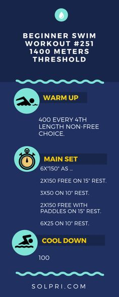 For 2500 and 5000 yard options - go to the link Sets written by Olympic Triathlete Barb Lindquist Swimming Workouts For Beginners, Workouts For Swimmers, Lap Swimming, Flutter Kicks, Aerobics, Yard, Link, Fitness, Patio