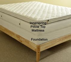 Our innerspring mattresses are made here in the USA with all natural raw materials that will not off gas. Plus, no glues of any kind are used to create this mattress.  The spring core of this mattress is wrapped in a thick batting of Premium Eco-Wool™, which is chemical-free, dust mite repellent, non-ignitable and naturally temperature regulating (wool wicks moisture away). It just doesn't get any better than wool.