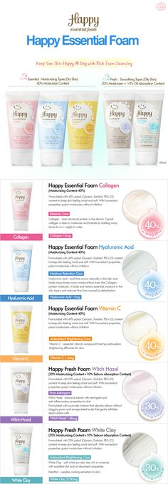 Etude House Happy Cleansing Foam White Clay