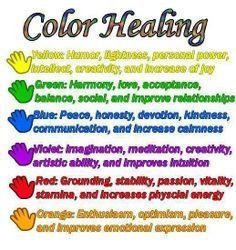 Chakra color healing:))