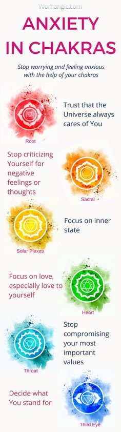 Simple steps to overcome anxiety with the help of your chakras. More step to how you can practice se.Simple steps to overcome anxiety with the help of your chakras. More step to how you can practice se. Chakra Heilung, Chakra Yoga, Chakra Mantra, Chakra Meditation, Mindfulness Meditation, Crown Chakra, Meditation Music, Overcoming Anxiety, Anxiety Help