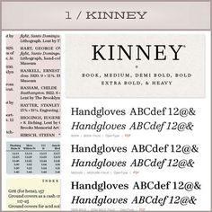 typefaces of 2011 from designworklife
