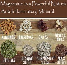Magnesium--the natural anti-inflammatory