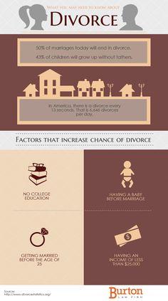 Factors That Increase Divorces