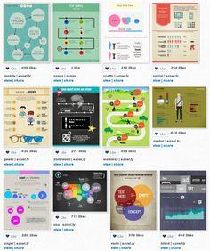Easly, para  crear infografías on line