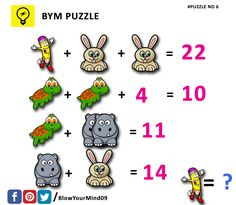Have a look at this latest puzzle. It has image and each image has a value. Try to solve it