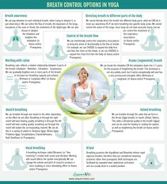 Sequence Wiz - Every yoga practice must have purpose, order and meaning - Breathing techniques - Yoga Breathing Techniques, Yoga Breathing Exercises, Stretching, Yoga Workouts, Yoga Exercises, Pranayama, Yoga Régénérateur, Yin Yoga, Yoga Flow