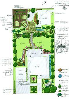Ландшафтный дизайн узкого дачного участка проекты Landscape Architecture Model, Landscape Design Plans, Garden Design Plans, Landscape Edging, Drawing Architecture, Landscaping On A Hill, Farmhouse Landscaping, Landscape Drawings, Cool Landscapes