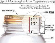 Pressure canning instructions for home canning meats, vegetables, fish, and shellfish. Detailed Instructions on proper pressure canning techniques and safety tips Canning Tips, Home Canning, Pressure Canning Recipes, Canning Food Preservation, Preserving Food, Pot Mason, Mason Jars, Conservation, Canned Food Storage