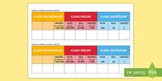 clasele si ordinele numerelor naturale - Căutare Google Google Drive, Periodic Table, Calendar, How To Plan, Program Management, Periodic Table Chart, Periotic Table, Life Planner