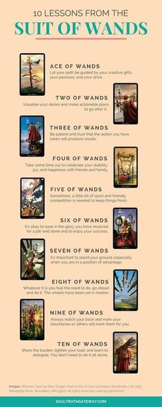 10 Lessons from the Minor Arcana: The Suit of Wands Learn the tarot card meanings and read a fictional narrative of your journey through the minor arcana! Explore the fiery suit of wands and enroll in a FREE intuitive tarot course! Three Of Wands, Eight Of Wands, Tarot Card Spreads, Tarot Astrology, Tarot Card Meanings, Meaning Of Tarot Cards, The Star Tarot Meaning, Tarot Readers, Images Wallpaper