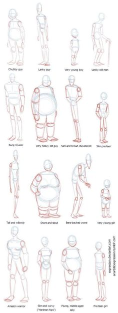 Anatomy Drawing Reference Body Shapes by Expression - Drawing Reference Poses, Anatomy Reference, Human Reference, Reference Book, Character Reference, Drawing Techniques, Drawing Tips, Drawing Ideas, Sketching Tips