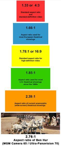 Film aspect ratios