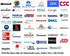 8800 Vacancies Software Company Jobs available on Nownaukri.com. one search. all jobs