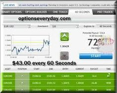 double your money fast. sound investments made in same day. we have a facebook http://www.optionseveryday.com/ #manged_investing #managed_binary_trading #best_binary_brokers