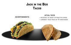 Fast Food Adverts Vs Reality Jack Tacos