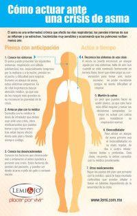como actuar ante una crisis de asma