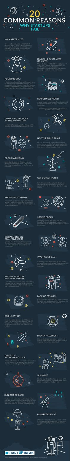 Starting a Business? 20 Common Causes of Startup Failure to Avoid [Infographic]