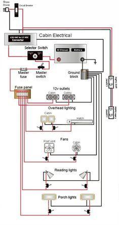 wiring for sabs south african bureau of standards 7 pin. Black Bedroom Furniture Sets. Home Design Ideas