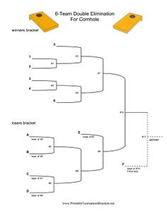Cornhole tournaments can be scheduled for double elimination rounds of six teams with this printable sports bracket. Free to download and print