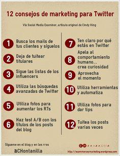 Marketing para Twitter