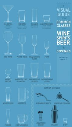 Visual Guide to the Common Glasses of Wine, Spirits, Beer and Cocktails #Infographic #infografía