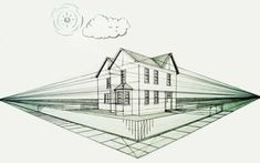 1000 images about school two point perspective on for Modern house 2 point perspective