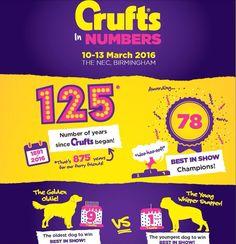 Crufts 125 aniversario
