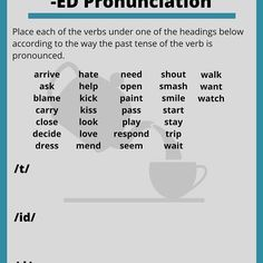 Something a little different this week for #PhonicFriday. -ED endings -used with the simple past tense of regular verbs often cause problems for pronunciation the temptation to pronounce that 'E' is just too great which can lead to issues with listeners understanding what you are saying.  There are three sounds native speakers make when saying words that end -ed those three sounds are /t/ /id/ and /d/ and depend on the consonant sound before the -ed is added.  From the graphic decide which…