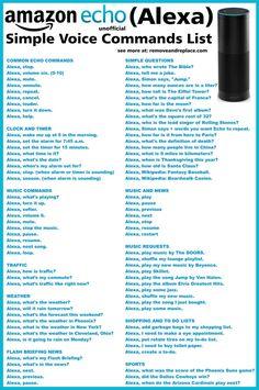 Amazon Echo (Alexa) Simple Voice Commands List