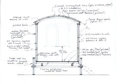 Width 2.225m (Internal 2.032m) - Wide enough for the length of a double bed. Length 3.825m (Internal 3.632m) Can be shortened or lengthened by 0.400m increments Height: 3.080m (Internal 2.320m)