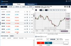 Europefx broker review scam crypto bitcoin brokers pinterest wisebanc official review of forex broker wise banc wisebanc forex cfd malvernweather Image collections