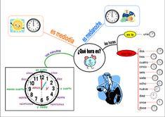Carte mentale: les heures - Espagnol.hispania                                                                                                                                                                                 Plus