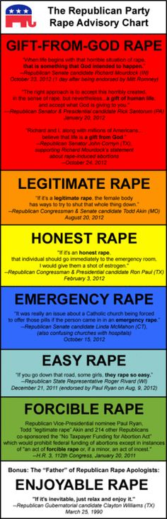 Stop the idiocy and condoning of violence against women, vote these people out!