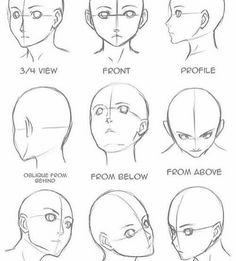 Anime head- angles