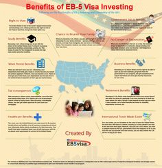 US #EB5Visa offers lots of advantages for international investors and their family members.